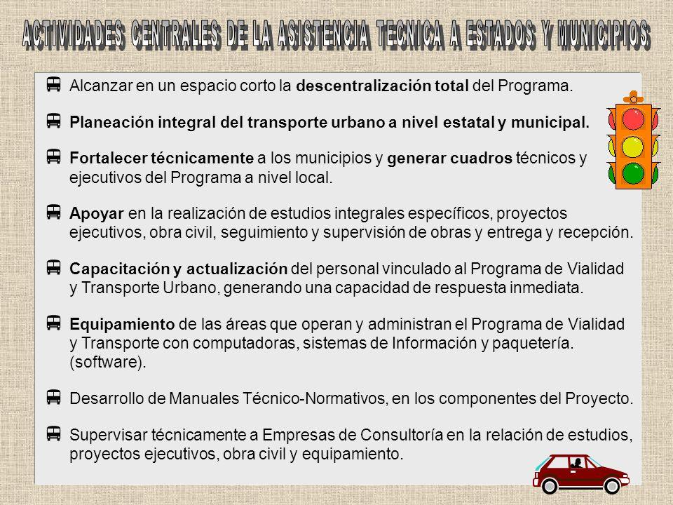 CONSULTORIA INTERNACIONAL CONSULTORES NACIONALES INVESTIGADORES U.N.A.M. TECNICOS SEDESOL TECNICOS SEDESOL NIVEL FEDERAL EMPRESAS DE CONSULTORIA NACIO