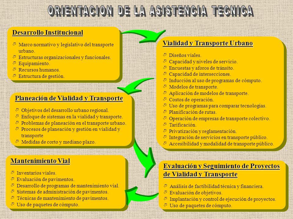Alcanzar en un espacio corto la descentralización total del Programa. Planeación integral del transporte urbano a nivel estatal y municipal. Fortalece