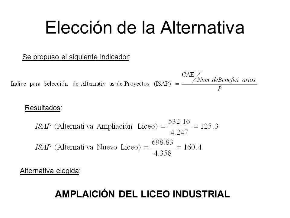 Elección de la Alternativa Se propuso el siguiente indicador: Resultados: Alternativa elegida: AMPLAICIÓN DEL LICEO INDUSTRIAL
