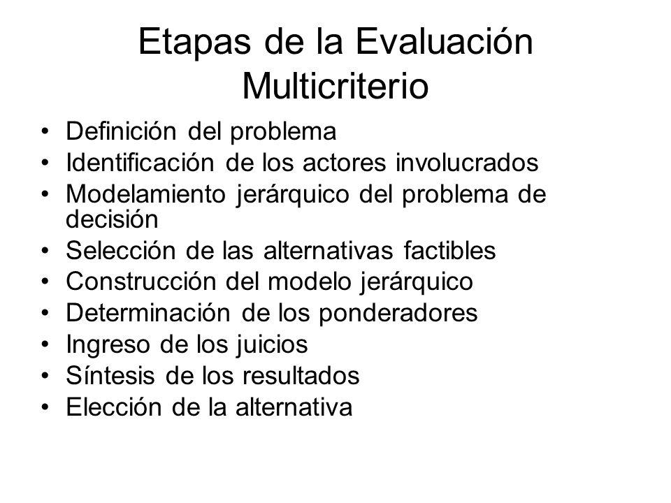 Etapas de la Evaluación Multicriterio Definición del problema Identificación de los actores involucrados Modelamiento jerárquico del problema de decis