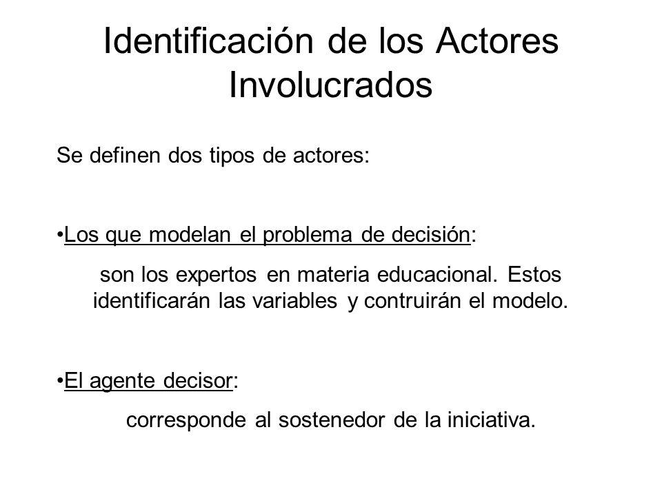 Identificación de los Actores Involucrados Se definen dos tipos de actores: Los que modelan el problema de decisión: son los expertos en materia educa