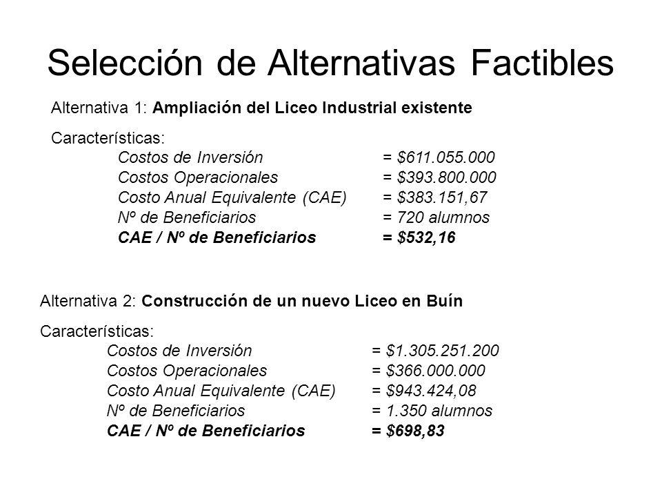 Selección de Alternativas Factibles Alternativa 1: Ampliación del Liceo Industrial existente Características: Costos de Inversión= $611.055.000 Costos