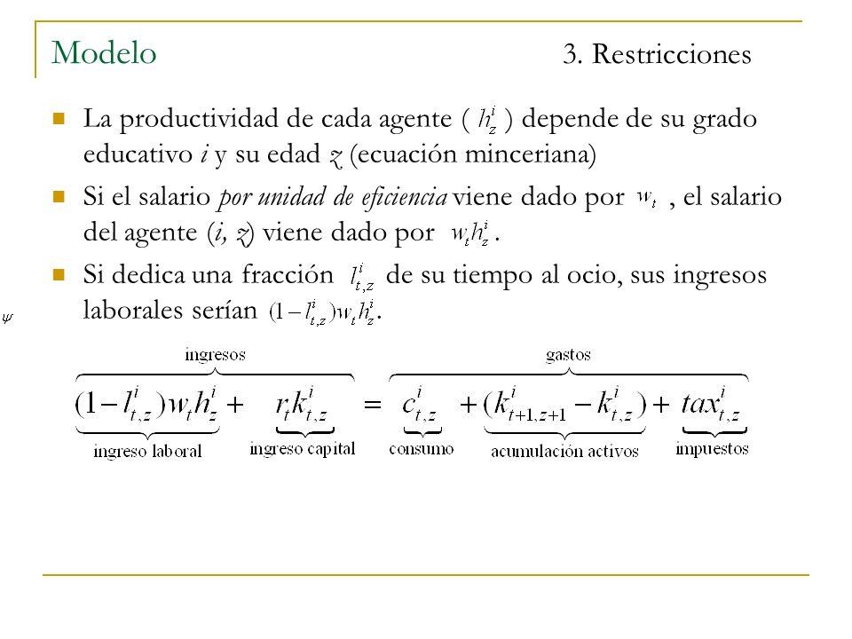 Modelo 3. Restricciones La productividad de cada agente ( ) depende de su grado educativo i y su edad z (ecuación minceriana) Si el salario por unidad