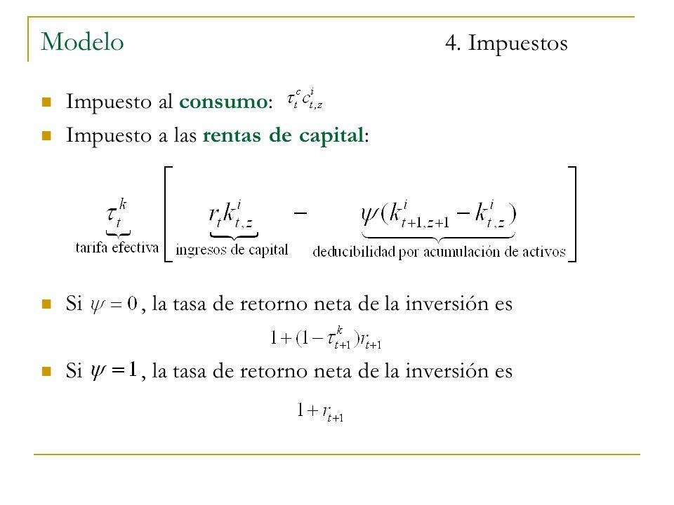 Modelo 4. Impuestos Impuesto al consumo: Impuesto a las rentas de capital: Si, la tasa de retorno neta de la inversión es