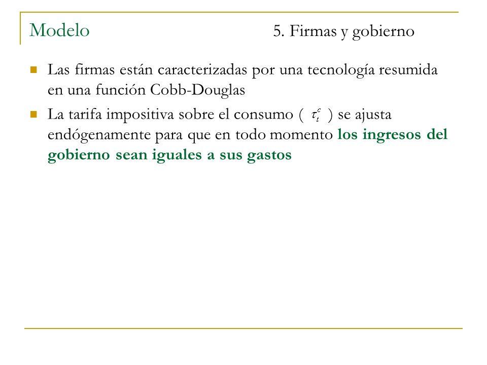 Modelo 5. Firmas y gobierno Las firmas están caracterizadas por una tecnología resumida en una función Cobb-Douglas La tarifa impositiva sobre el cons