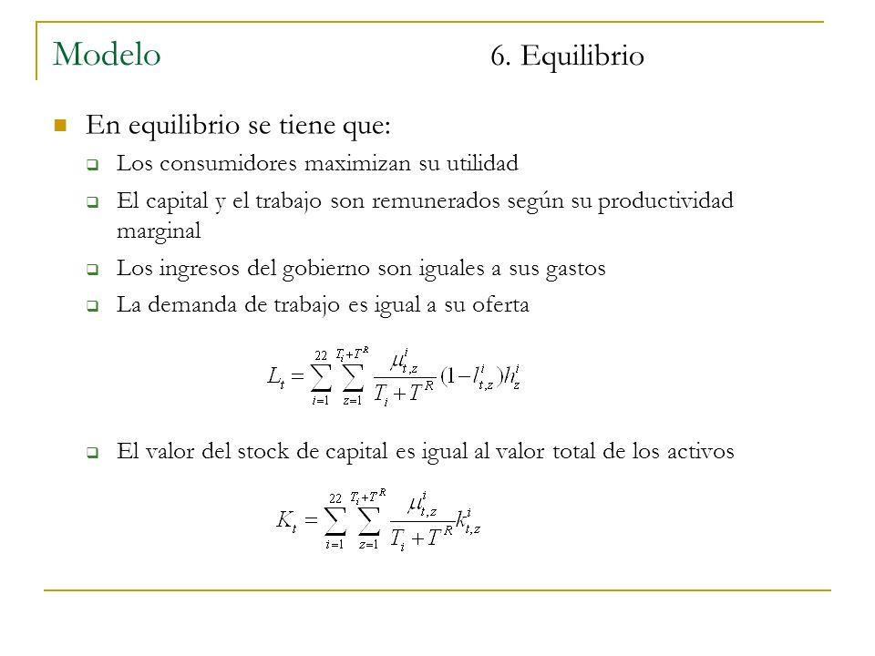 Modelo 6. Equilibrio En equilibrio se tiene que: Los consumidores maximizan su utilidad El capital y el trabajo son remunerados según su productividad