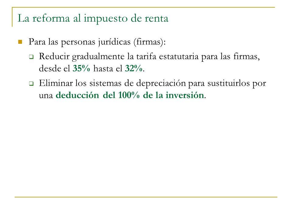 La reforma al impuesto de renta Para las personas jurídicas (firmas): Reducir gradualmente la tarifa estatutaria para las firmas, desde el 35% hasta el 32%.