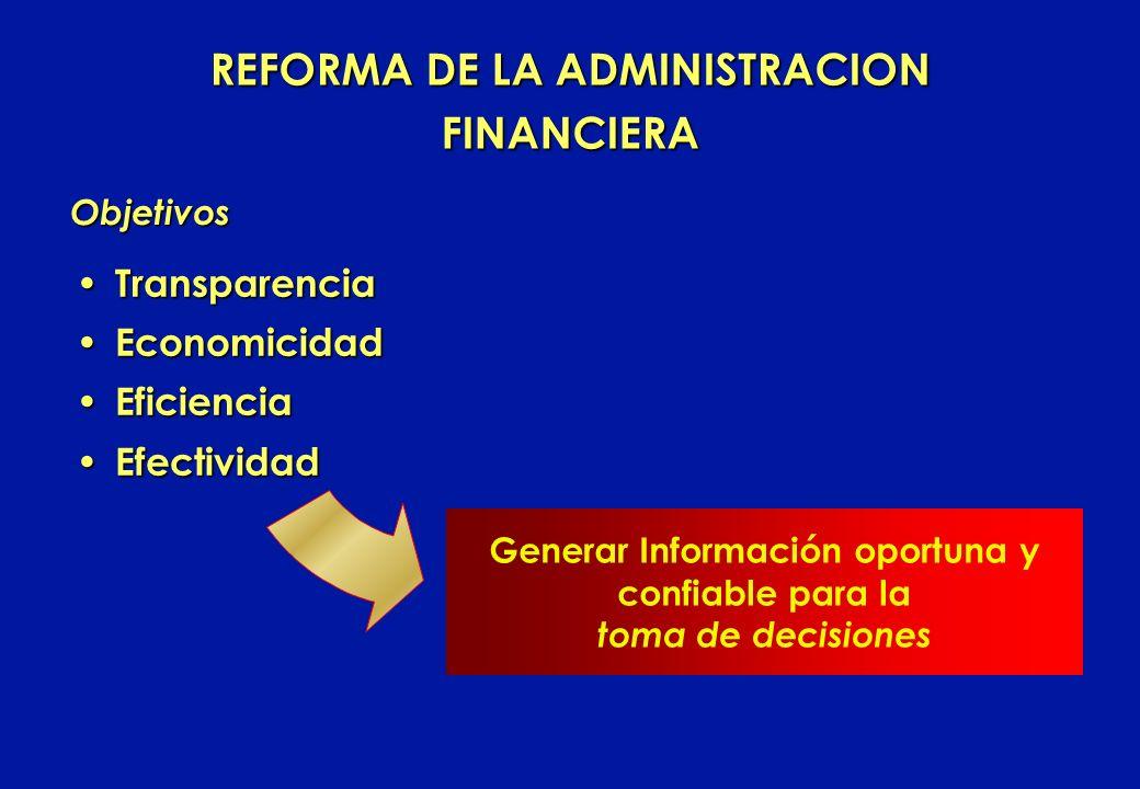 REFORMA DE LA ADMINISTRACION FINANCIERA Transparencia Transparencia Economicidad Economicidad Eficiencia Eficiencia Efectividad Efectividad Objetivos