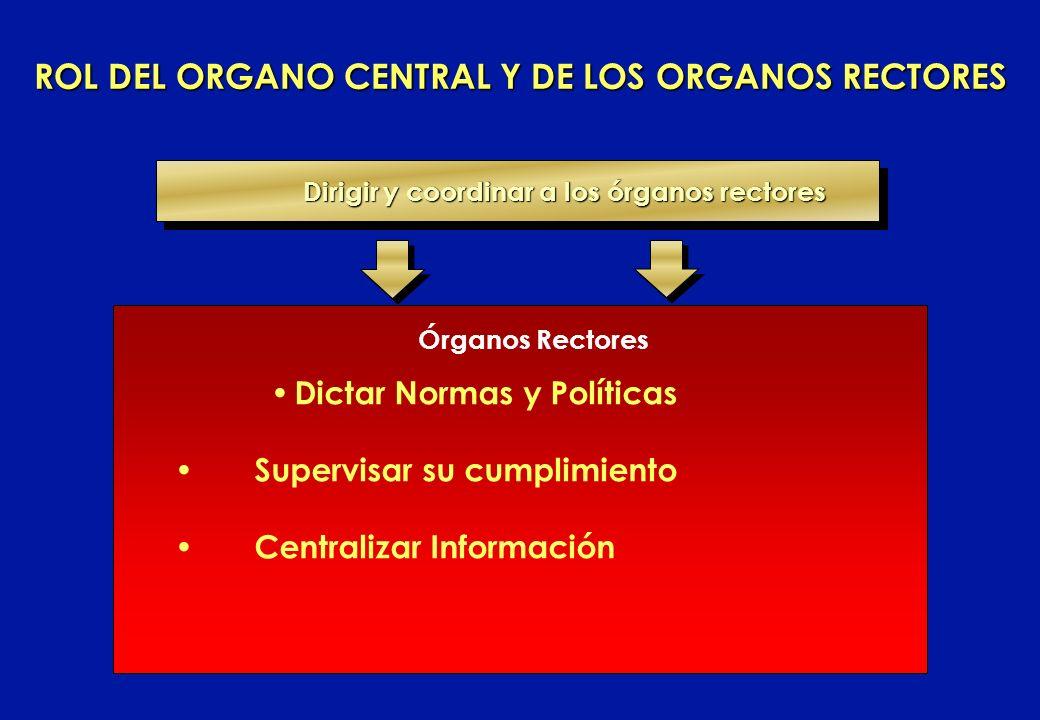 Dirigir y coordinar a los órganos rectores ROL DEL ORGANO CENTRAL Y DE LOS ORGANOS RECTORES Órganos Rectores Dictar Normas y Políticas Supervisar su c