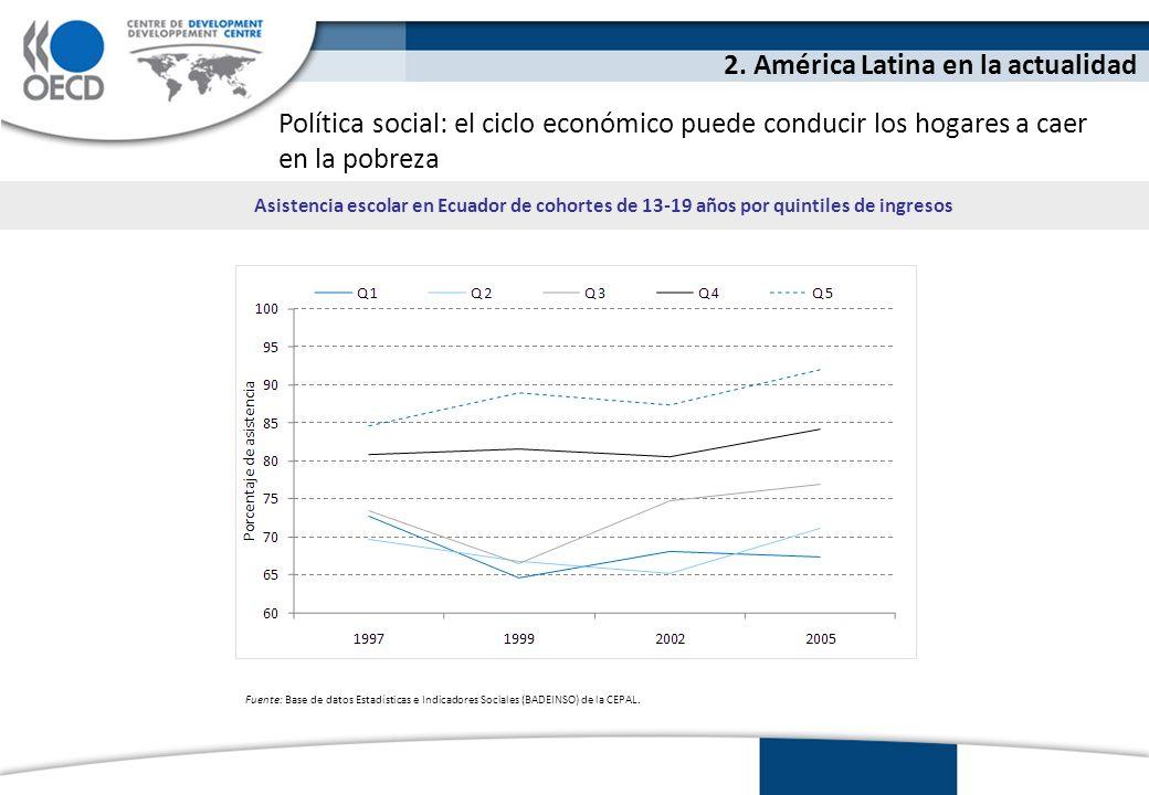 Política social: el ciclo económico puede conducir los hogares a caer en la pobreza 2.