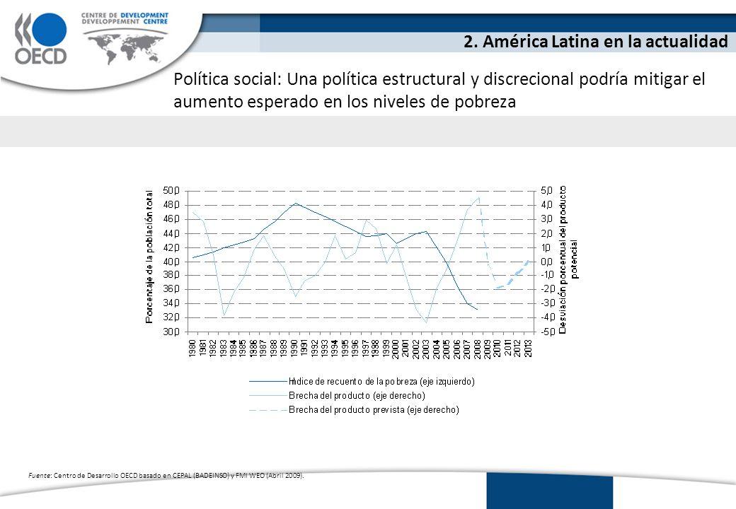 Política social: Una política estructural y discrecional podría mitigar el aumento esperado en los niveles de pobreza Fuente: Centro de Desarrollo OECD basado en CEPAL (BADEINSO) y FMI WEO (Abril 2009).