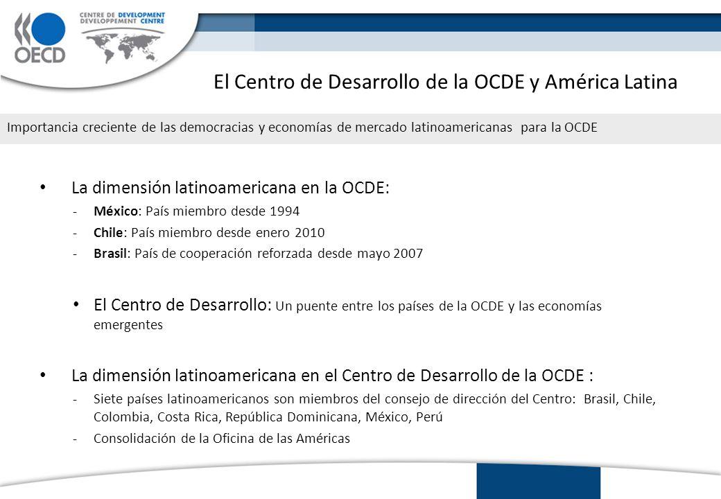 Plataforma para el debate de reformas económicas y sociales relevantes Proveer los métodos y la experiencia de la OCDE al servicio de América Latina Fortalecer la visibilidad de América Latina ante la OCDE El Centro de Desarrollo de la OCDE y América Latina