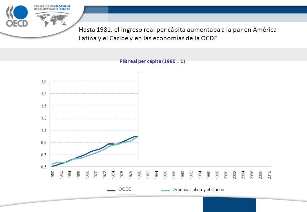 1981-1982 : El impacto de la recesión mundial se extendió rápidamente a toda América Latina