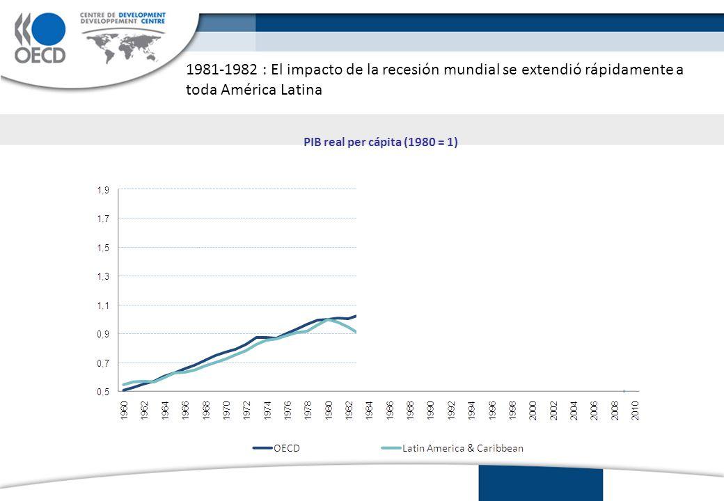 MIGRACIÓN, REMESAS Y DESARROLLO EN AMÉRICA LATINA