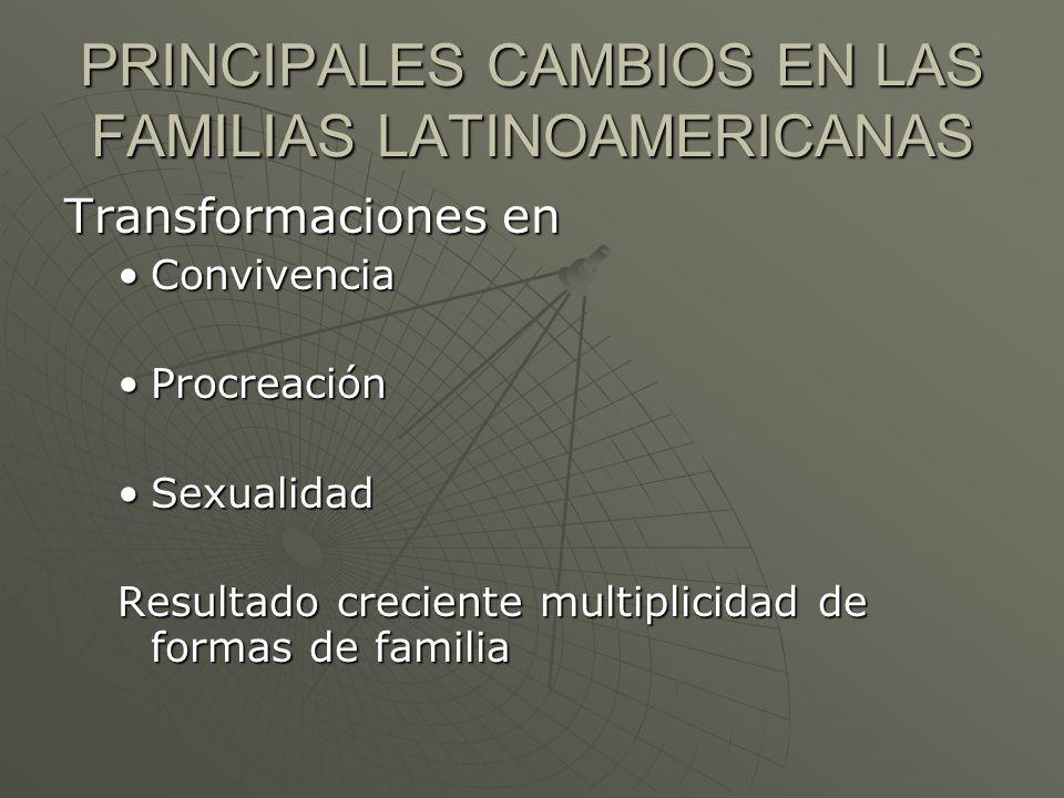 PRINCIPALES CAMBIOS EN LAS FAMILIAS LATINOAMERICANAS Transformaciones en ConvivenciaConvivencia ProcreaciónProcreación SexualidadSexualidad Resultado