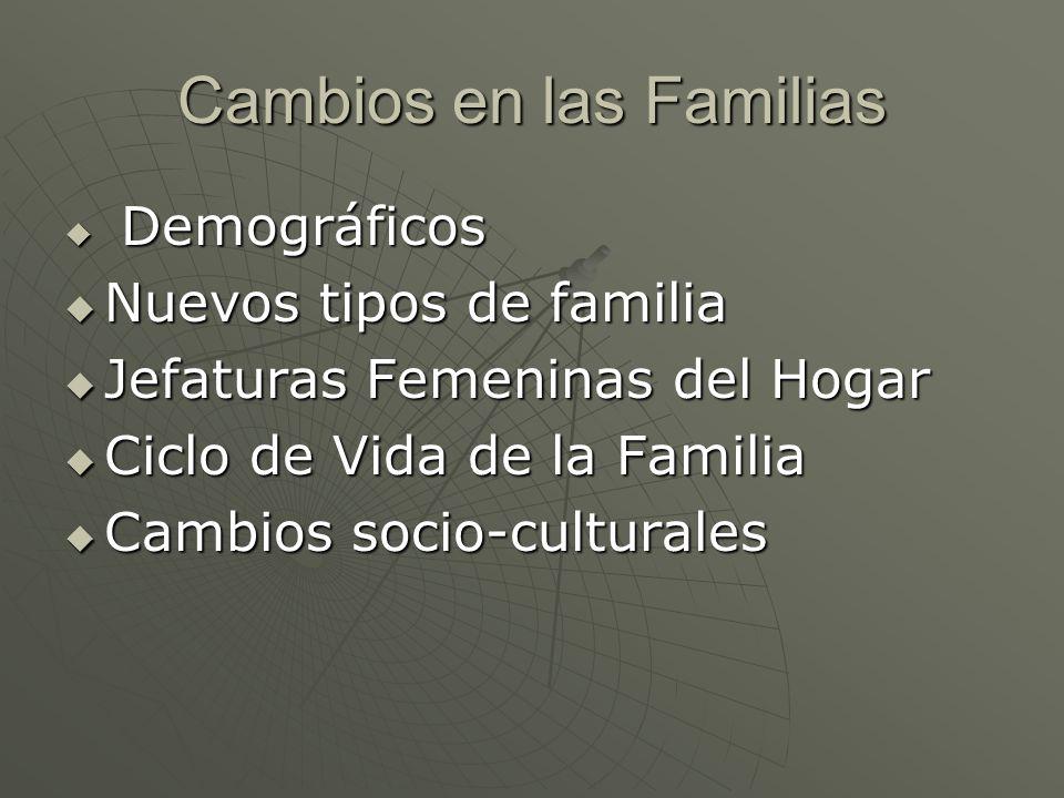 Cambios en las Familias Demográficos Demográficos Nuevos tipos de familia Nuevos tipos de familia Jefaturas Femeninas del Hogar Jefaturas Femeninas de