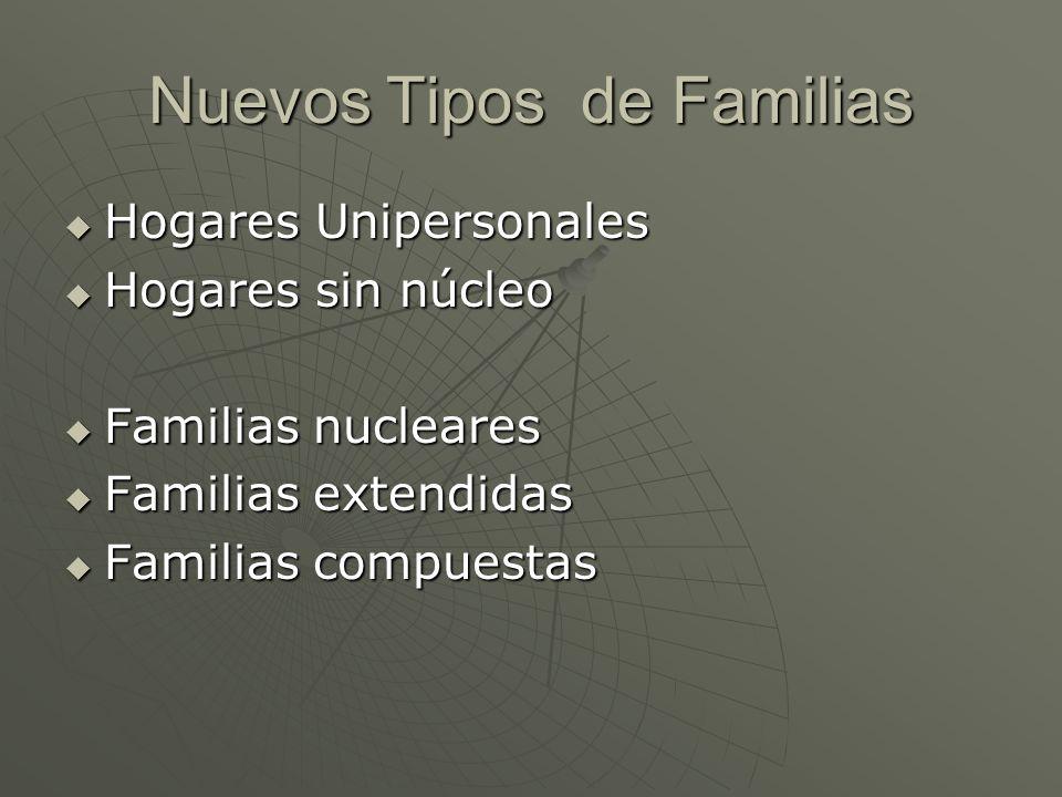 Nuevos Tipos de Familias Hogares Unipersonales Hogares Unipersonales Hogares sin núcleo Hogares sin núcleo Familias nucleares Familias nucleares Famil