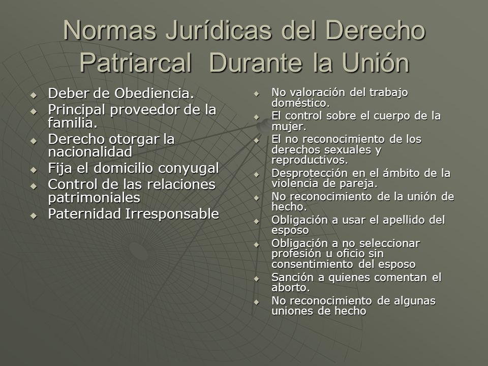 Normas Jurídicas del Derecho Patriarcal Durante la Unión Deber de Obediencia. Deber de Obediencia. Principal proveedor de la familia. Principal provee