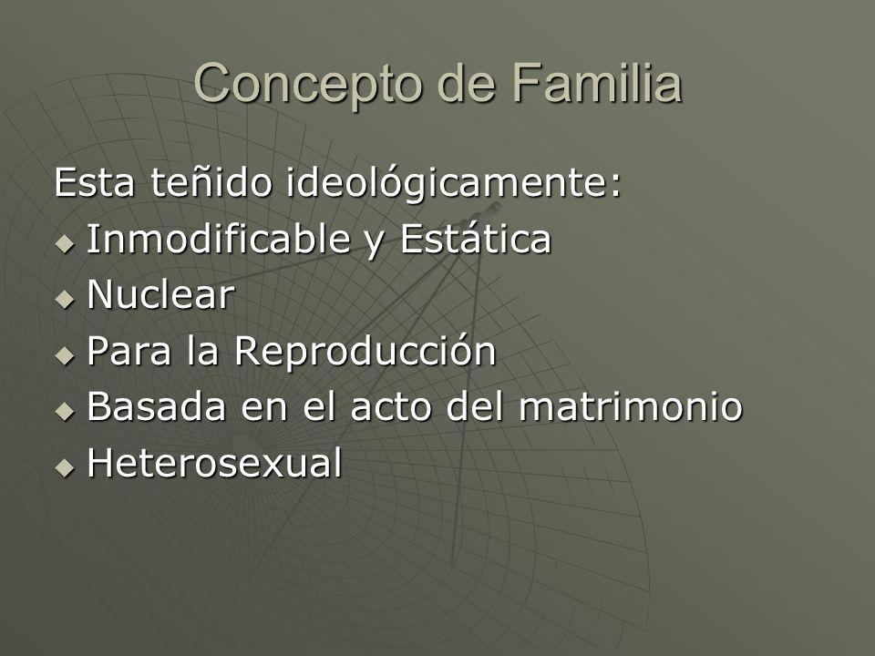 Concepto de Familia Esta teñido ideológicamente: Inmodificable y Estática Inmodificable y Estática Nuclear Nuclear Para la Reproducción Para la Reprod