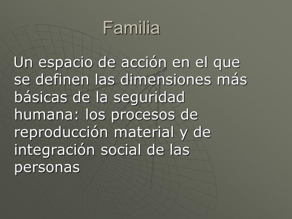 Familia Un espacio de acción en el que se definen las dimensiones más básicas de la seguridad humana: los procesos de reproducción material y de integ