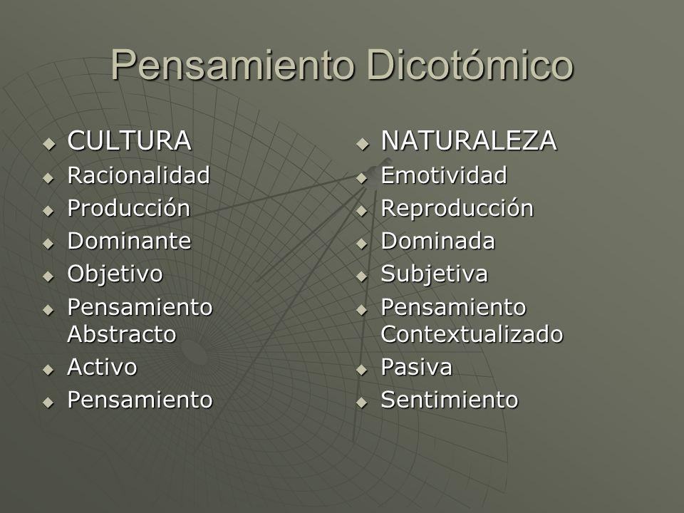 Pensamiento Dicotómico CULTURA CULTURA Racionalidad Racionalidad Producción Producción Dominante Dominante Objetivo Objetivo Pensamiento Abstracto Pen
