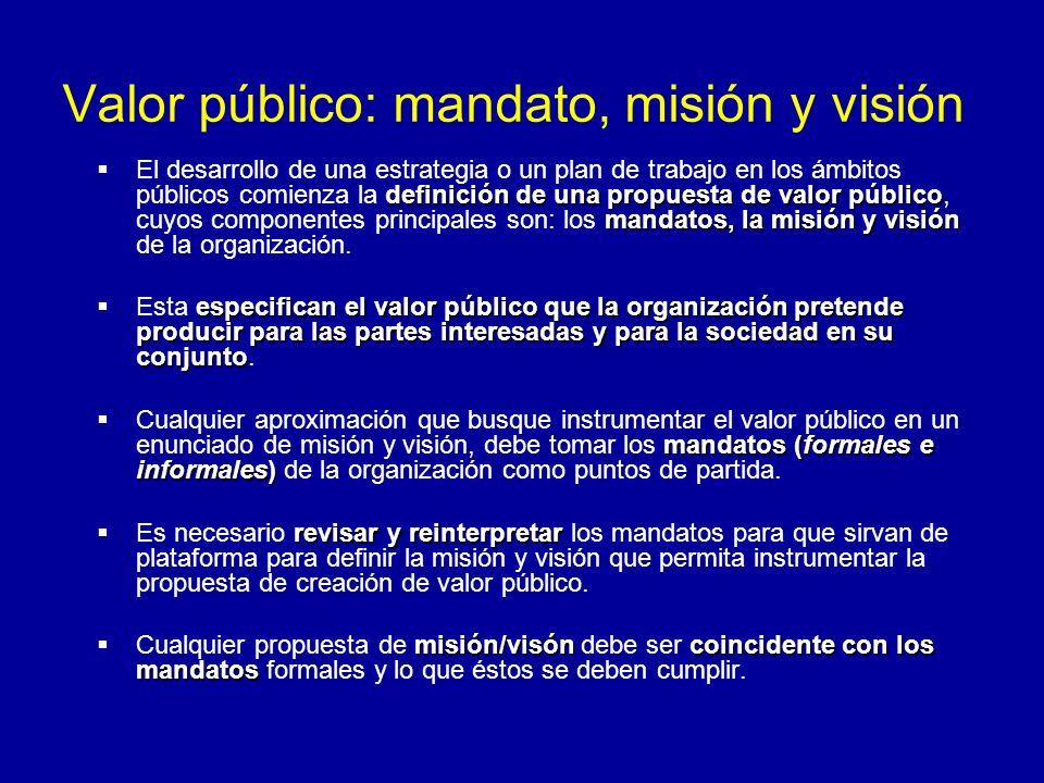 Valor público: mandato, misión y visión definición de una propuesta de valor público mandatos, la misión y visión El desarrollo de una estrategia o un