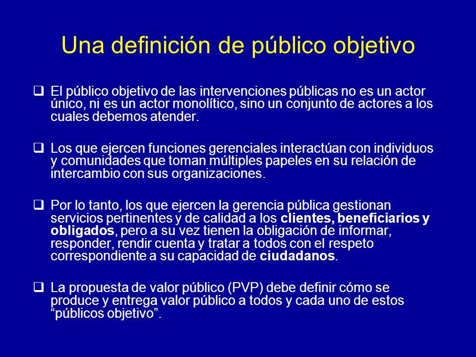 Una definición de público objetivo El público objetivo de las intervenciones públicas no es un actor único, ni es un actor monolítico, sino un conjunt