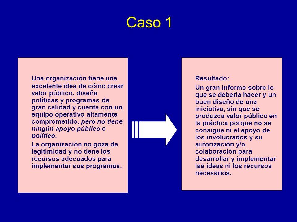 Caso 1 Una organización tiene una excelente idea de cómo crear valor público, diseña políticas y programas de gran calidad y cuenta con un equipo oper