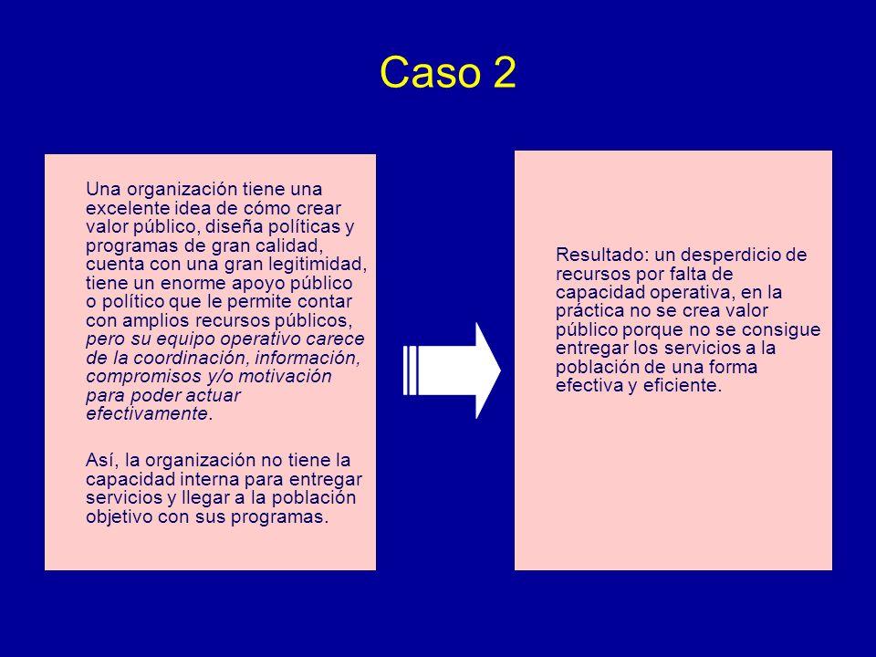 Caso 2 Una organización tiene una excelente idea de cómo crear valor público, diseña políticas y programas de gran calidad, cuenta con una gran legiti
