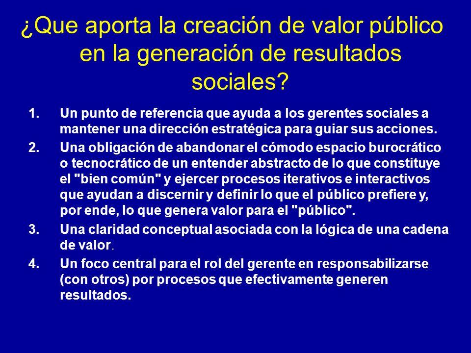 ¿Que aporta la creación de valor público en la generación de resultados sociales? 1.Un punto de referencia que ayuda a los gerentes sociales a mantene