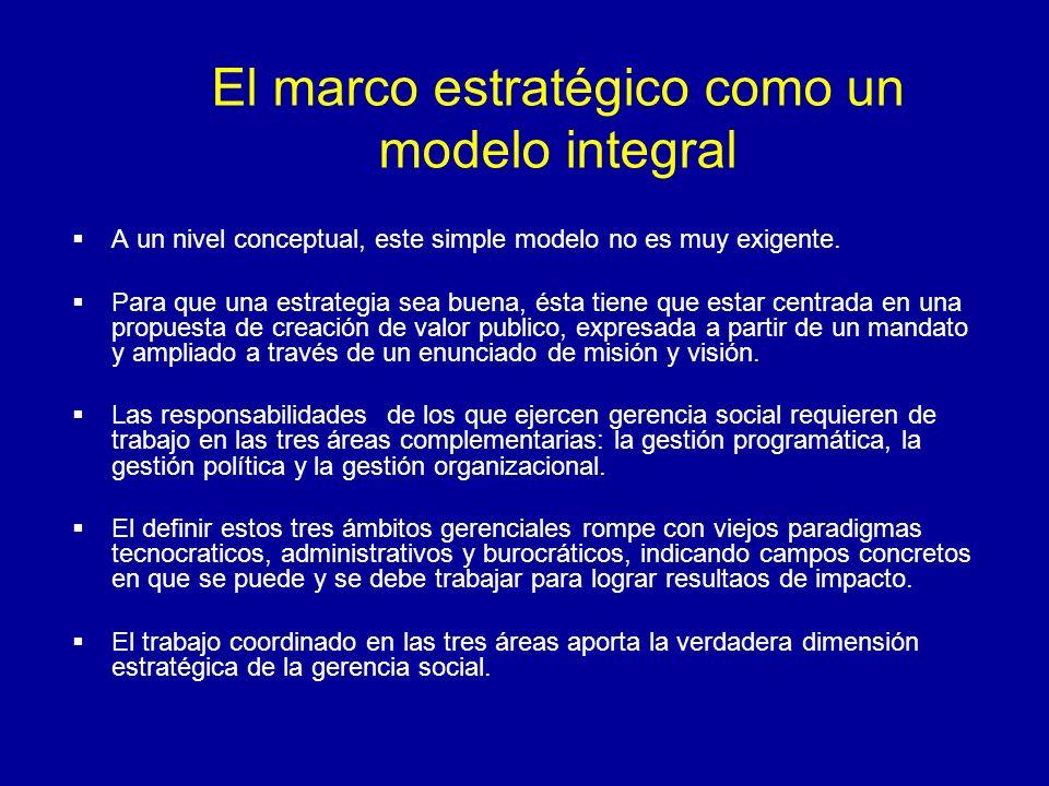 El marco estratégico como un modelo integral A un nivel conceptual, este simple modelo no es muy exigente. Para que una estrategia sea buena, ésta tie