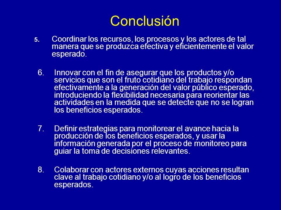 Conclusión 5. Coordinar los recursos, los procesos y los actores de tal manera que se produzca efectiva y eficientemente el valor esperado. 6.Innovar