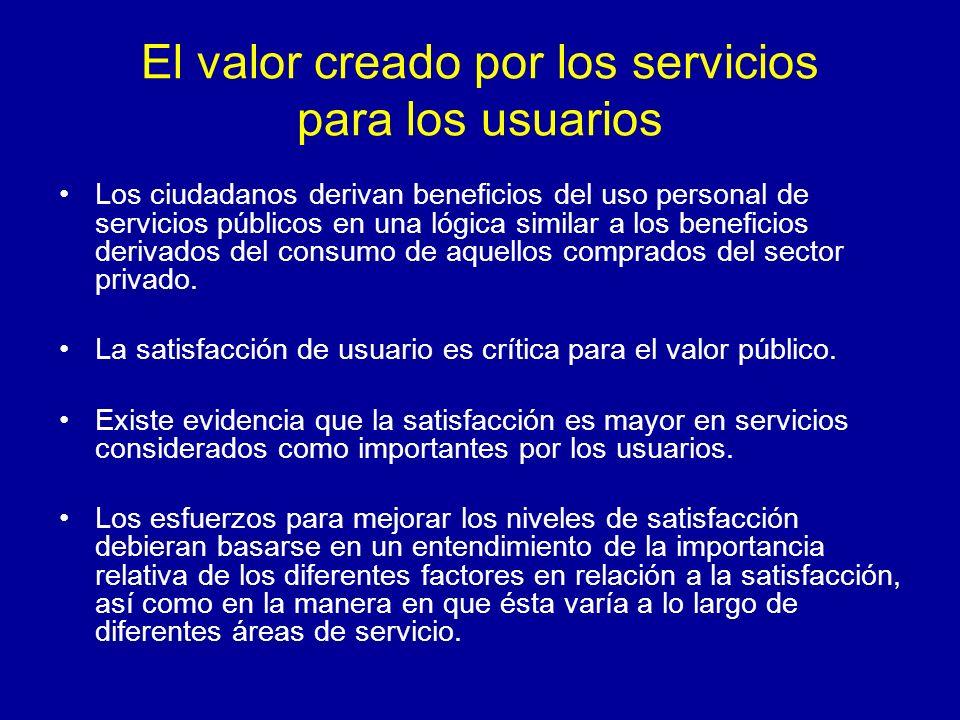 El valor creado por los servicios para los usuarios Los ciudadanos derivan beneficios del uso personal de servicios públicos en una lógica similar a l