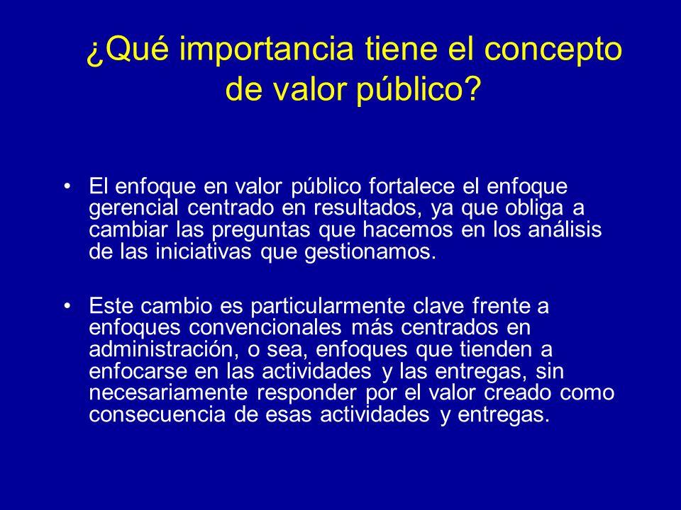 ¿Qué importancia tiene el concepto de valor público? El enfoque en valor público fortalece el enfoque gerencial centrado en resultados, ya que obliga