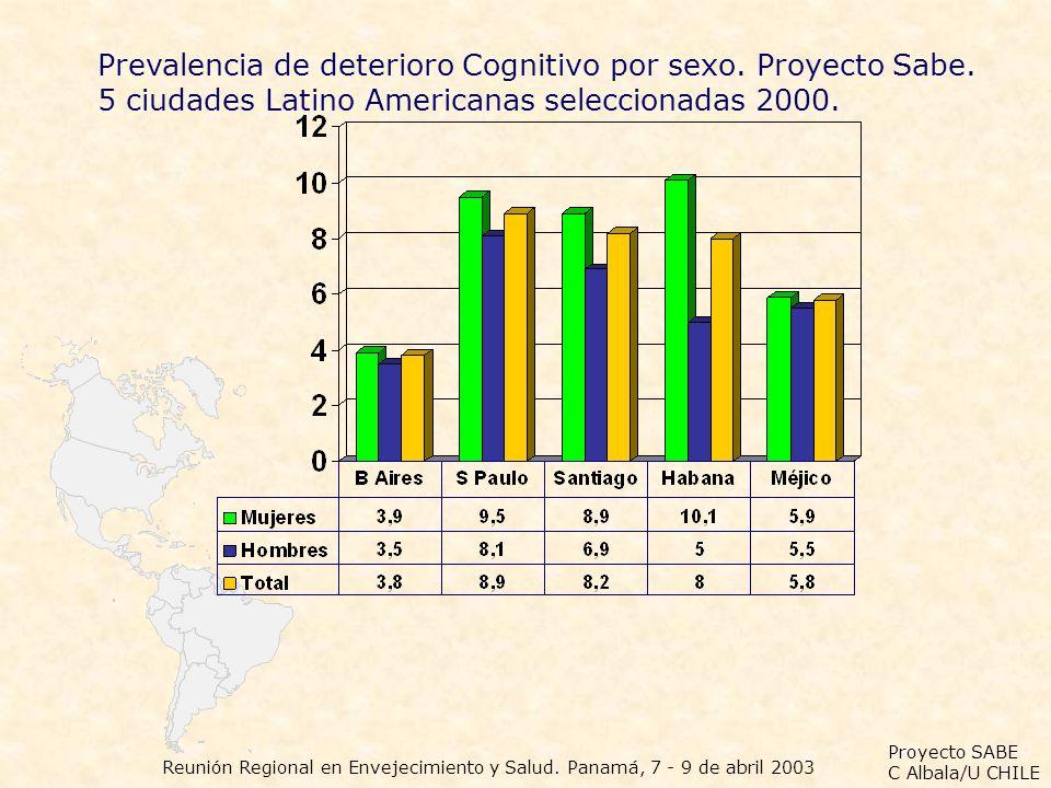 Proyecto SABE C Albala/U CHILE Reunión Regional en Envejecimiento y Salud. Panamá, 7 - 9 de abril 2003 Prevalencia de deterioro Cognitivo por sexo. Pr