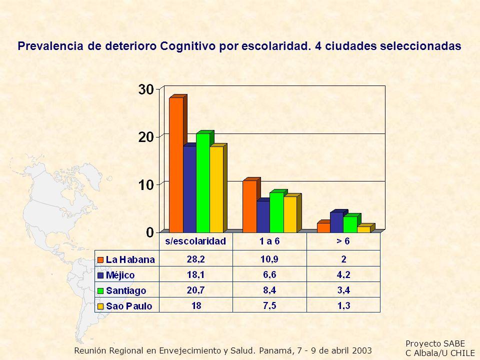Proyecto SABE C Albala/U CHILE Reunión Regional en Envejecimiento y Salud. Panamá, 7 - 9 de abril 2003 Prevalencia de deterioro Cognitivo por escolari