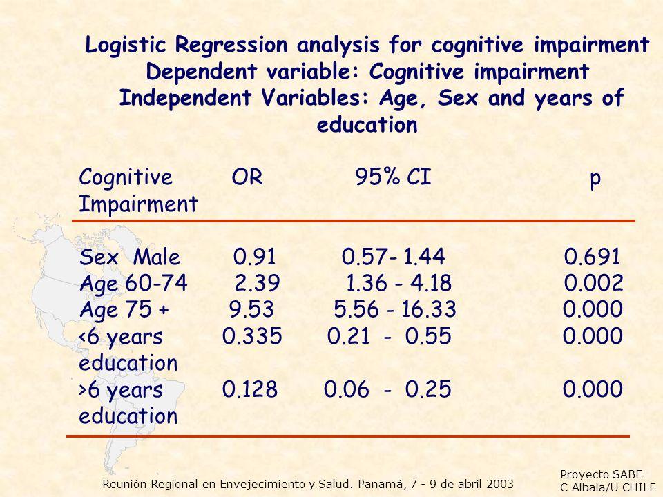 Proyecto SABE C Albala/U CHILE Reunión Regional en Envejecimiento y Salud. Panamá, 7 - 9 de abril 2003 Logistic Regression analysis for cognitive impa