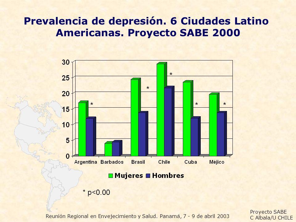Proyecto SABE C Albala/U CHILE Reunión Regional en Envejecimiento y Salud. Panamá, 7 - 9 de abril 2003 Prevalencia de depresión. 6 Ciudades Latino Ame