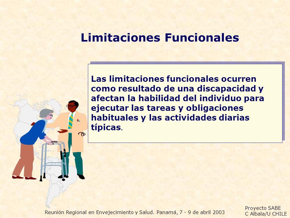 Proyecto SABE C Albala/U CHILE Reunión Regional en Envejecimiento y Salud. Panamá, 7 - 9 de abril 2003 Limitaciones Funcionales Las limitaciones funci