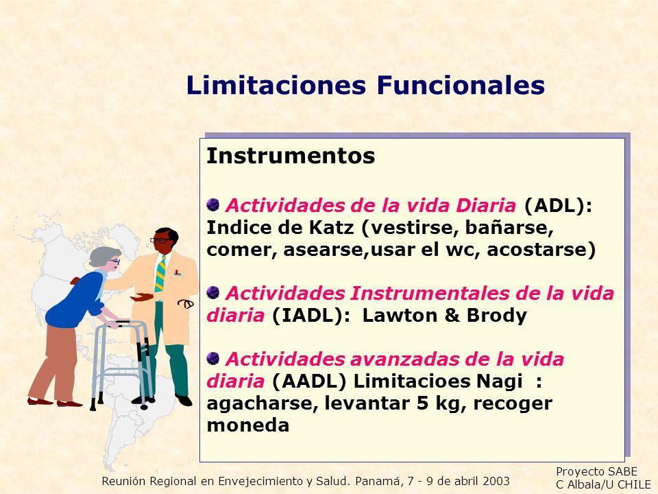 Proyecto SABE C Albala/U CHILE Reunión Regional en Envejecimiento y Salud. Panamá, 7 - 9 de abril 2003 Limitaciones Funcionales Instrumentos Actividad
