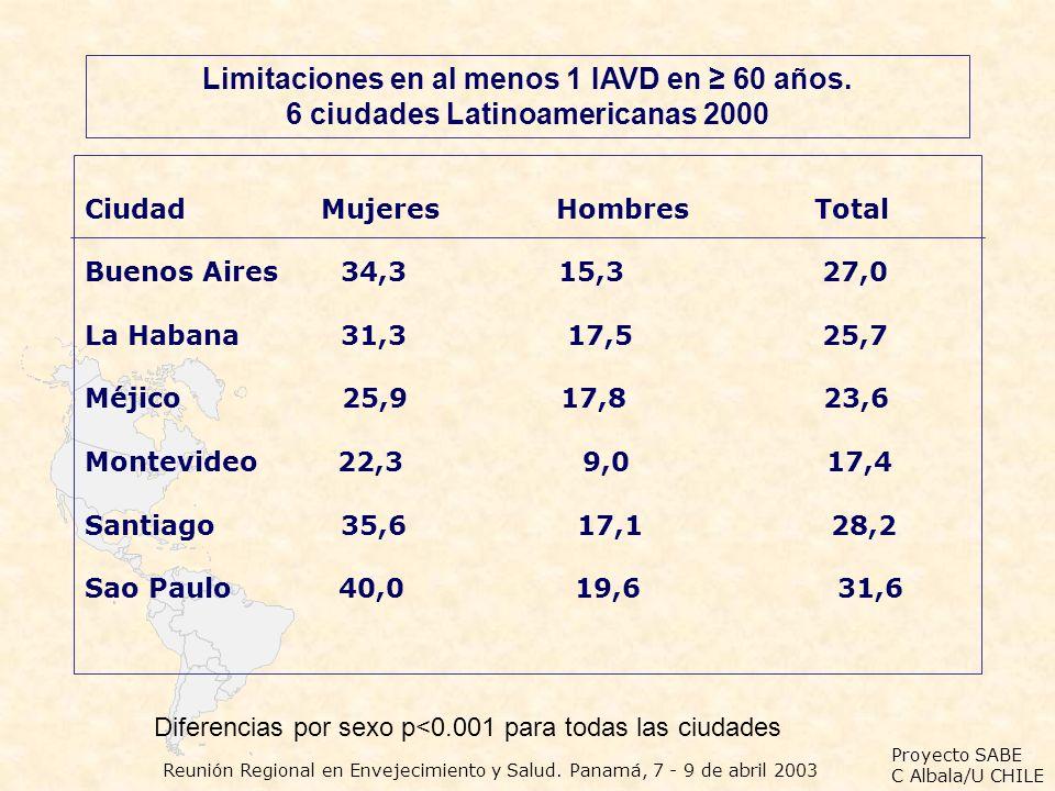 Proyecto SABE C Albala/U CHILE Reunión Regional en Envejecimiento y Salud. Panamá, 7 - 9 de abril 2003 Limitaciones en al menos 1 IAVD en 60 años. 6 c