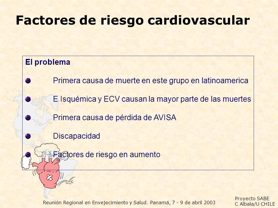 Proyecto SABE C Albala/U CHILE Reunión Regional en Envejecimiento y Salud. Panamá, 7 - 9 de abril 2003 Factores de riesgo cardiovascular El problema P