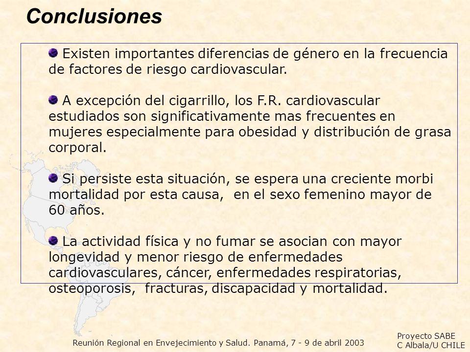 Proyecto SABE C Albala/U CHILE Reunión Regional en Envejecimiento y Salud. Panamá, 7 - 9 de abril 2003 Existen importantes diferencias de género en la