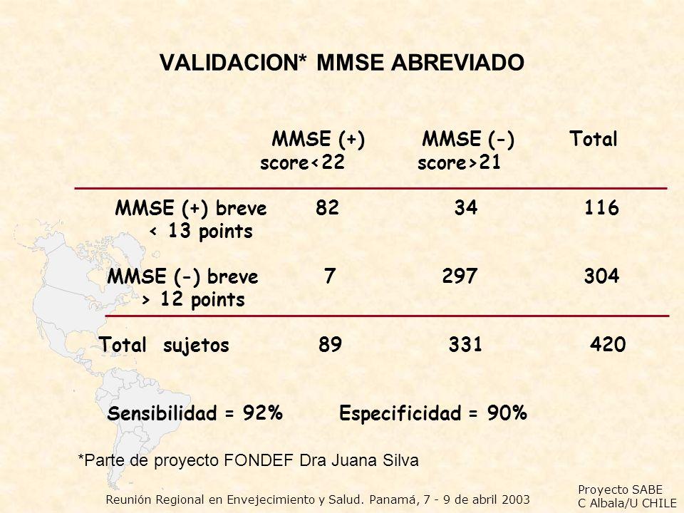 Proyecto SABE C Albala/U CHILE Reunión Regional en Envejecimiento y Salud. Panamá, 7 - 9 de abril 2003 VALIDACION* MMSE ABREVIADO MMSE (+) MMSE (-) To