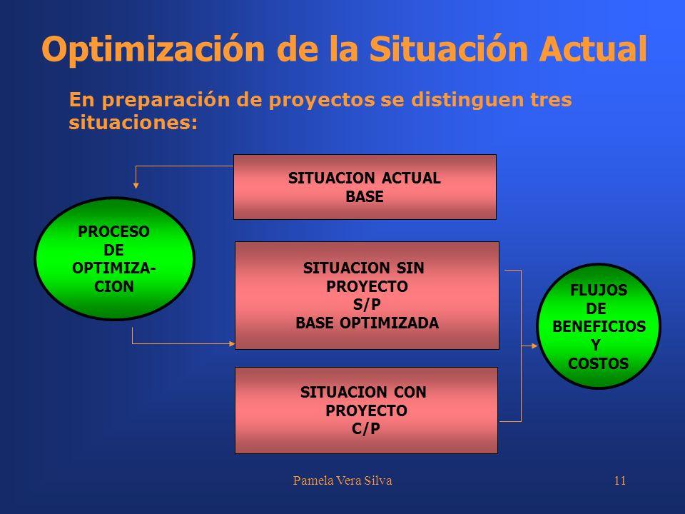 Pamela Vera Silva11 SITUACION ACTUAL BASE PROCESO DE OPTIMIZA- CION SITUACION CON PROYECTO C/P SITUACION SIN PROYECTO S/P BASE OPTIMIZADA FLUJOS DE BENEFICIOS Y COSTOS En preparación de proyectos se distinguen tres situaciones: Optimización de la Situación Actual