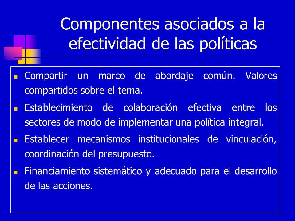 Componentes asociados a la efectividad de las políticas Compartir un marco de abordaje común. Valores compartidos sobre el tema. Establecimiento de co