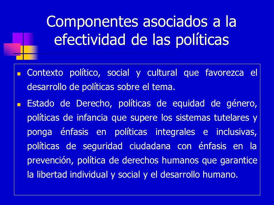 Componentes asociados a la efectividad de las políticas Contexto político, social y cultural que favorezca el desarrollo de políticas sobre el tema. E