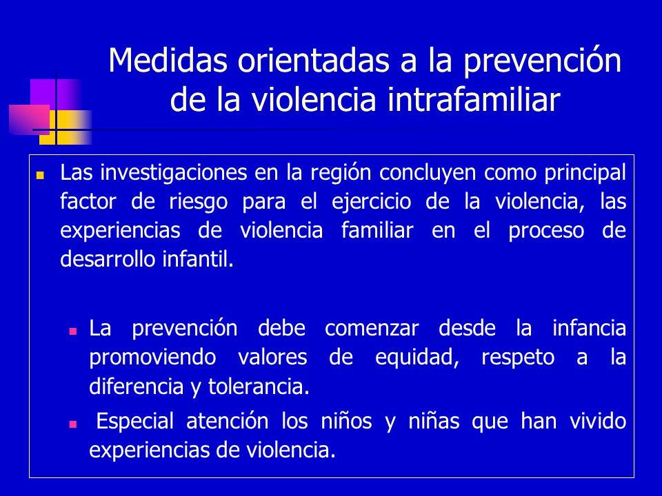 Medidas orientadas a la prevención de la violencia intrafamiliar Las investigaciones en la región concluyen como principal factor de riesgo para el ej