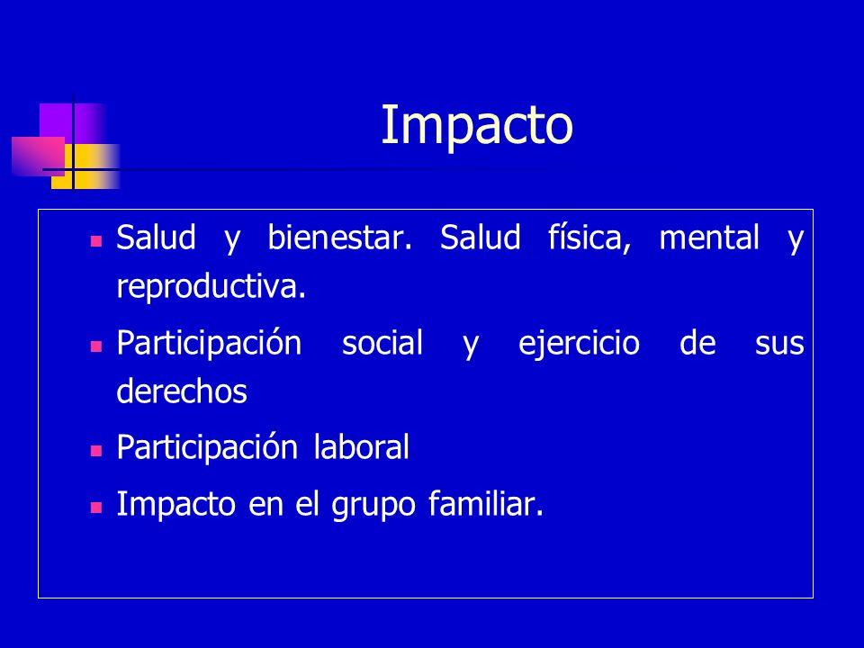 Impacto Salud y bienestar. Salud física, mental y reproductiva. Participación social y ejercicio de sus derechos Participación laboral Impacto en el g