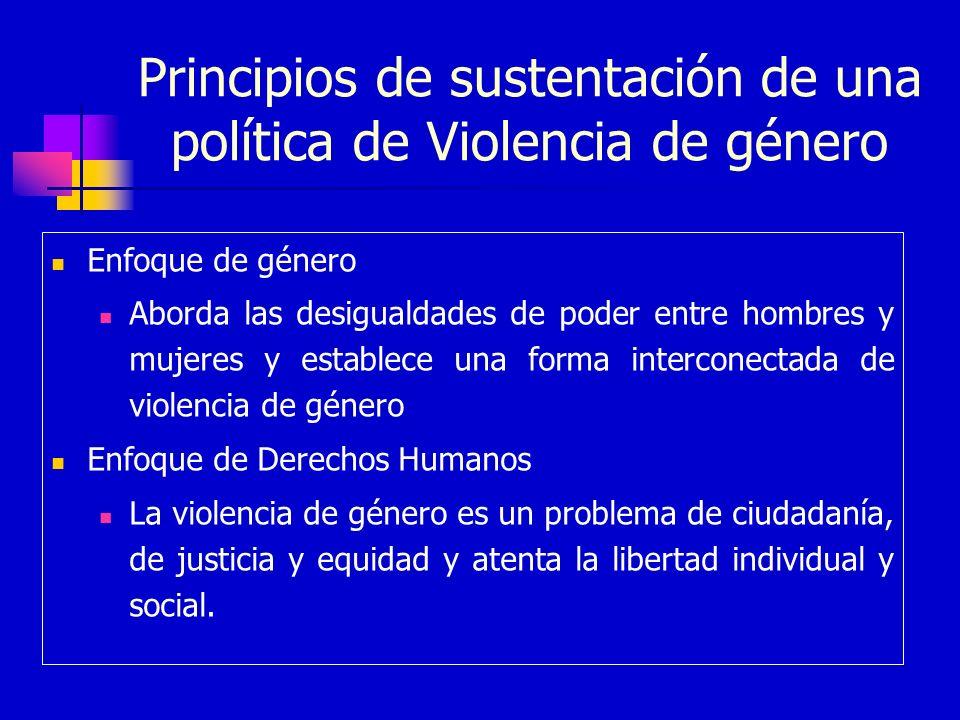 Principios de sustentación de una política de Violencia de género Enfoque de género Aborda las desigualdades de poder entre hombres y mujeres y establ